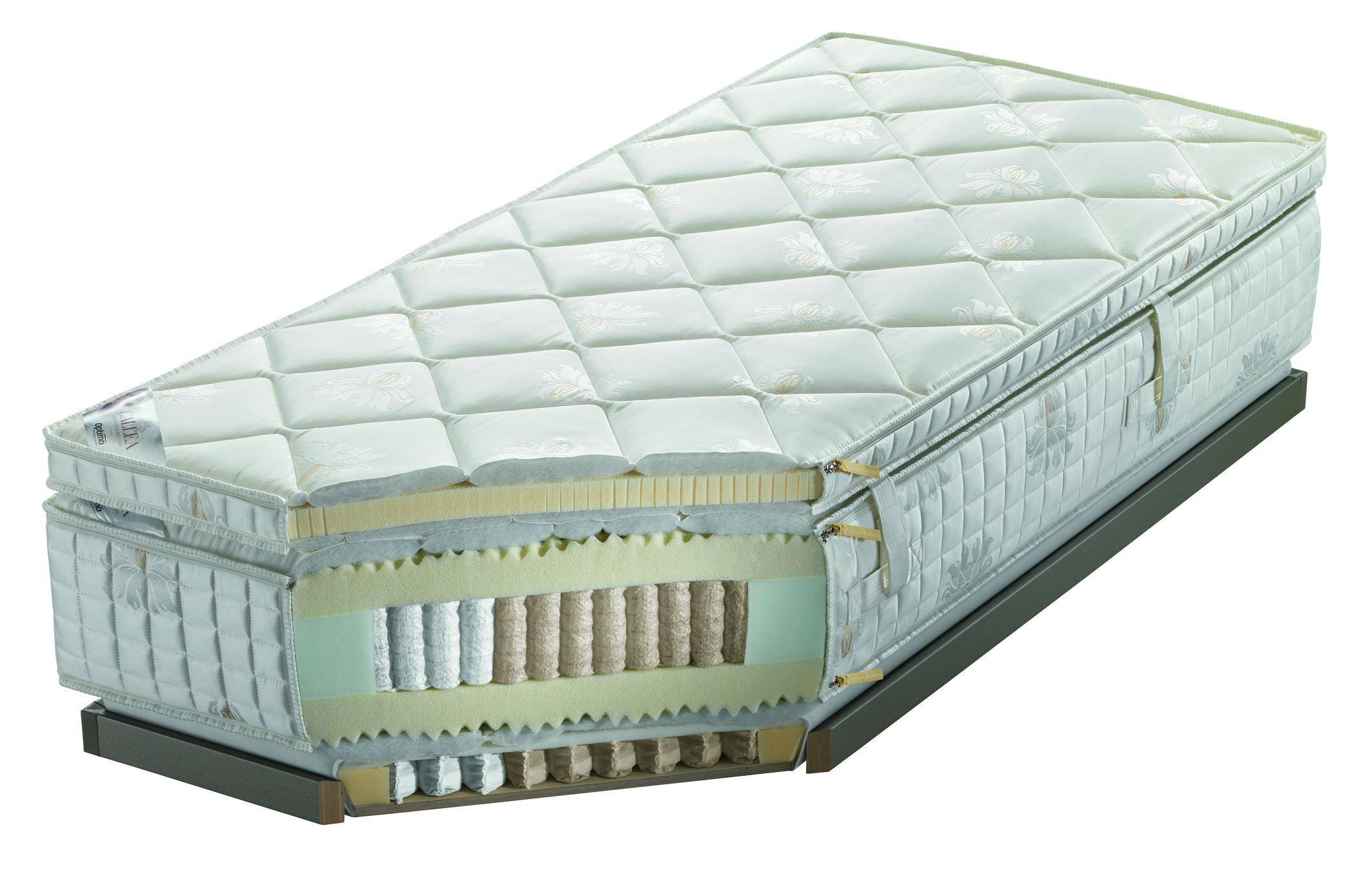 Optimo Callea Bettsystem aus Unterfederung, Matratze und Topper